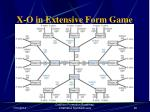 x o in extensive form game