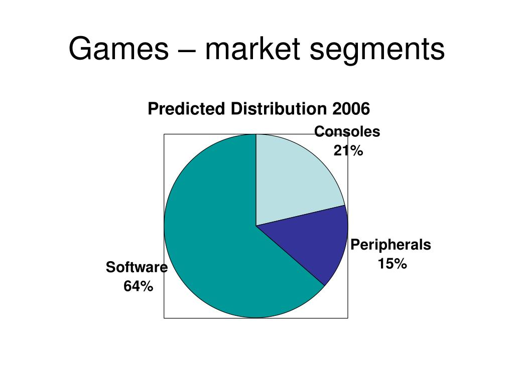 Games – market segments