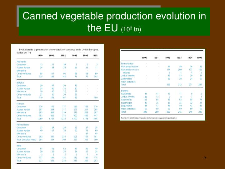 Canned vegetable production evolution in the EU