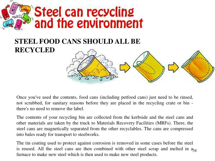STEEL FOOD CANS SHOULD ALL BE RECYCLED