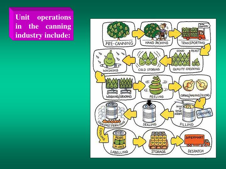 Unit operations in the canning industry include: