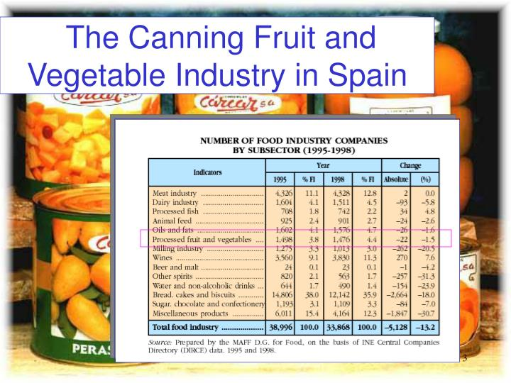 The canning fruit and vegetable industry in spain1