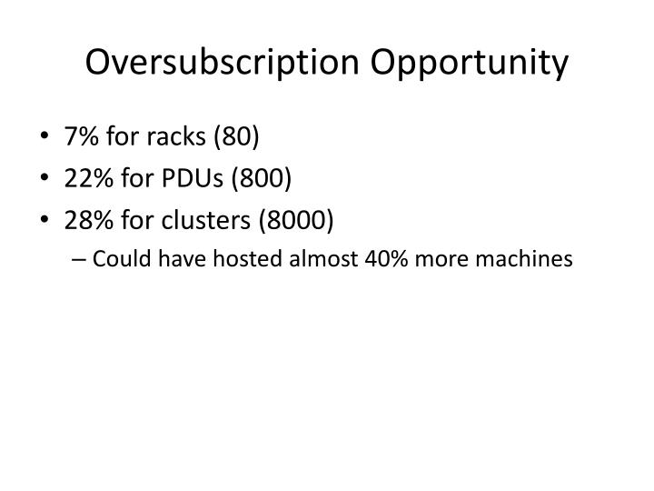 Oversubscription Opportunity