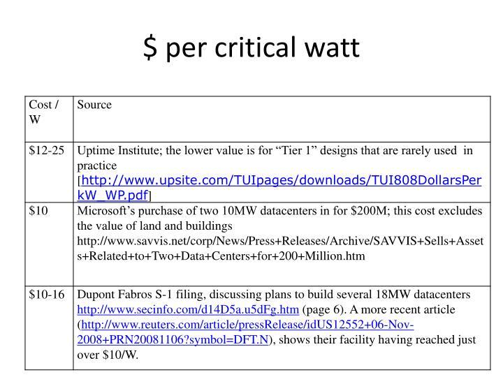 $ per critical watt