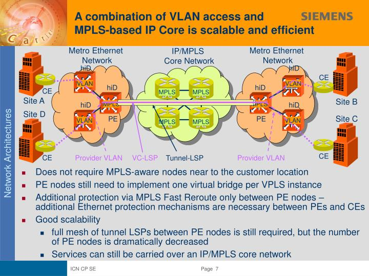 Does not require MPLS-aware nodes near to the customer location