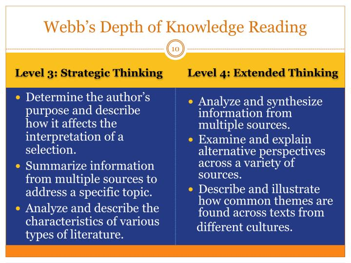 Webb's Depth of Knowledge Reading