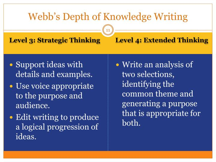 Webb's Depth of Knowledge Writing