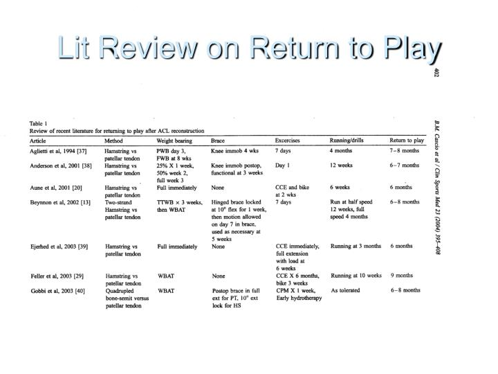 Ppt Acl Reconstruction Healing And Return To Play