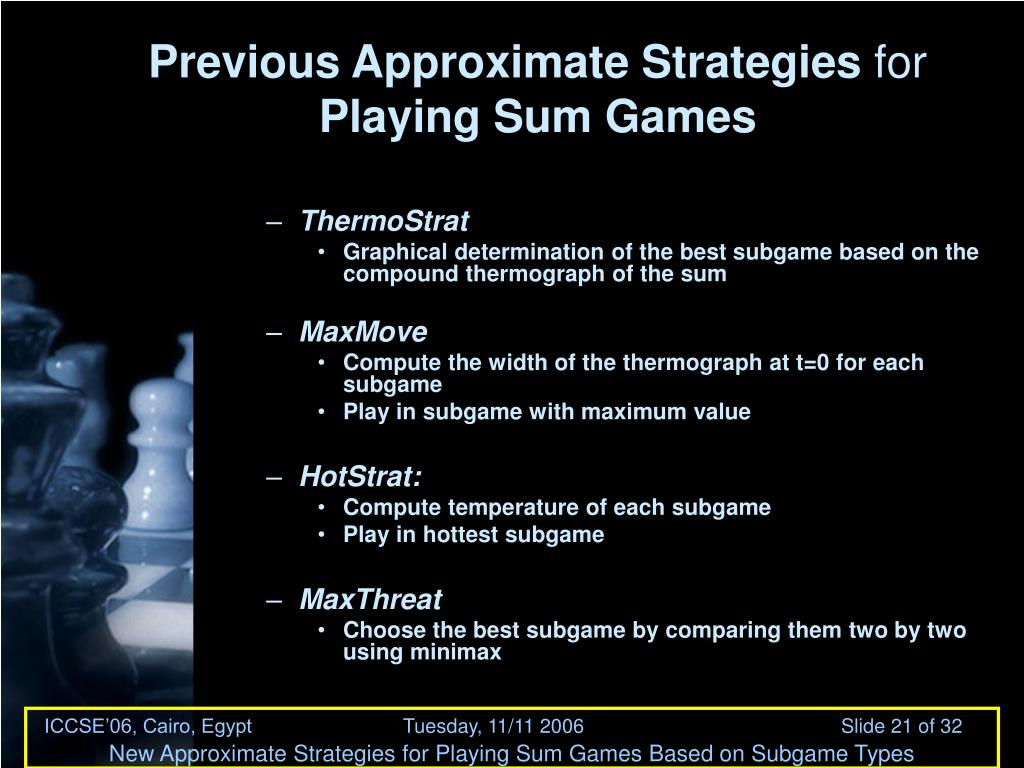 Previous Approximate Strategies