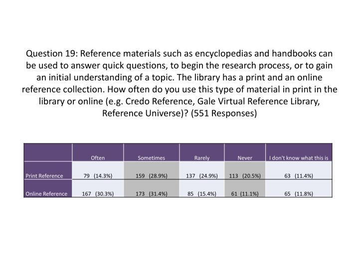 Question 19: Reference materials such as encyclopedias and handbooks can be used to answer quick questions, to begin the research process, or to gain an initial understanding of a topic. The library has a print and an online reference collection. How often do you use this type of material in print in the library or online (e.g. Credo Reference, Gale Virtual Reference Library, Reference Universe)? (551 Responses)