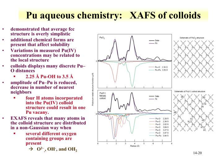 Pu aqueous chemistry:   XAFS of colloids