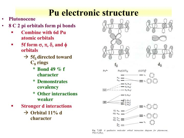 Pu electronic structure