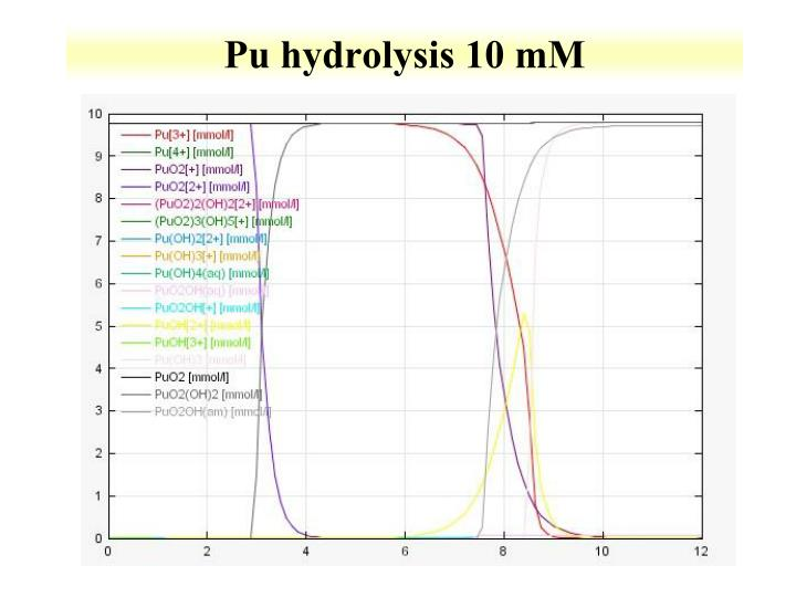 Pu hydrolysis 10 mM