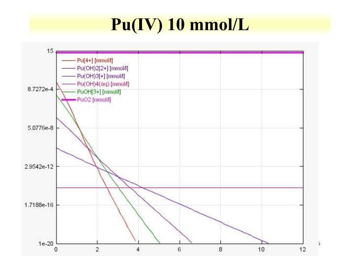 Pu(IV) 10 mmol/L