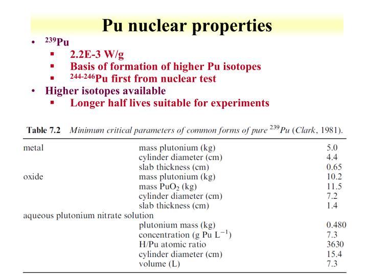 Pu nuclear properties