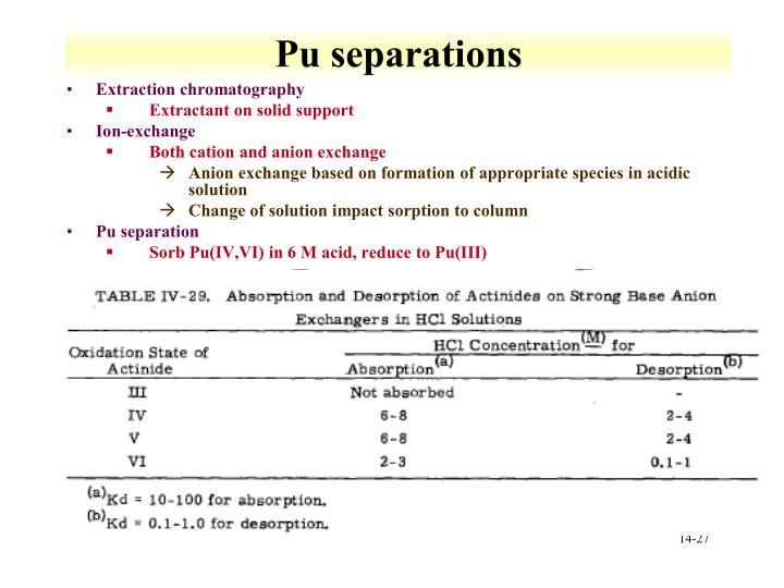 Pu separations