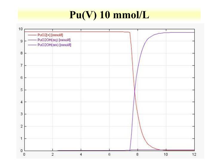 Pu(V) 10 mmol/L
