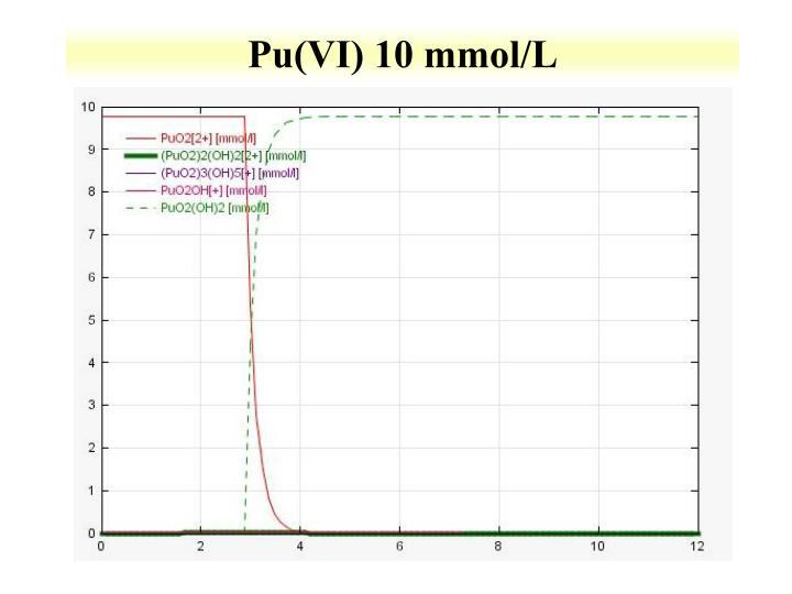 Pu(VI) 10 mmol/L