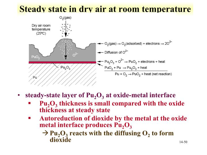 Steady state in dry air at room temperature