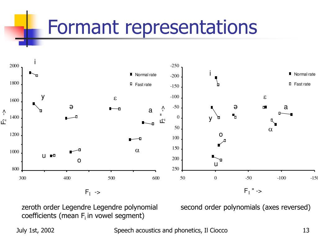 Formant representations