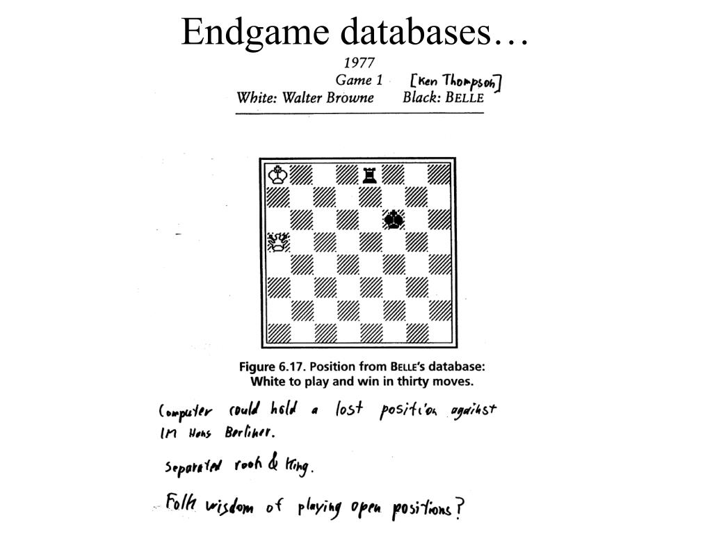 Endgame databases…