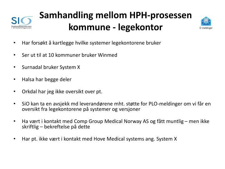 Samhandling mellom HPH-prosessen kommune -