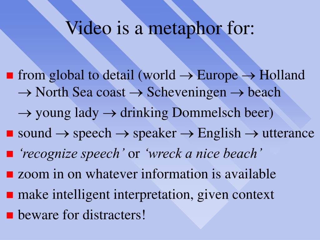 Video is a metaphor for: