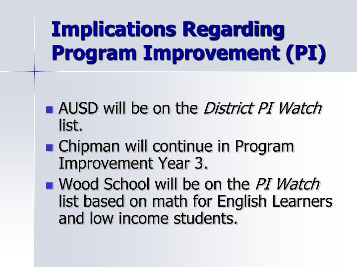 Implications Regarding Program Improvement (PI)