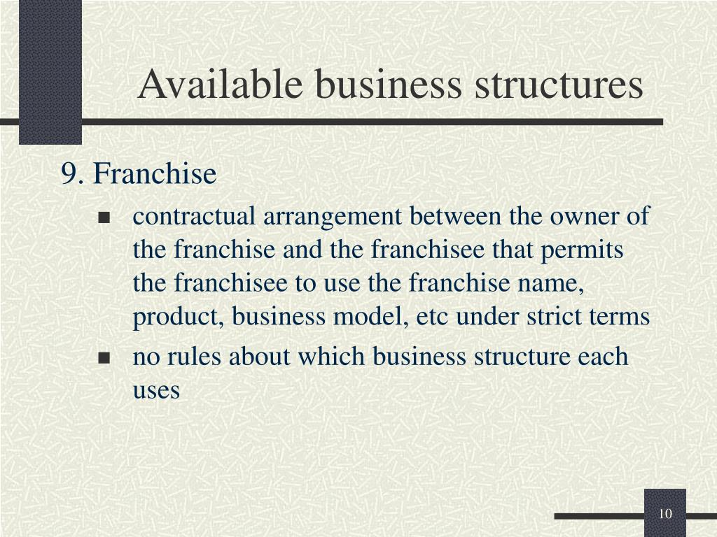 Available business structures