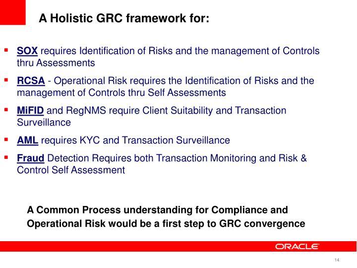 A Holistic GRC framework for: