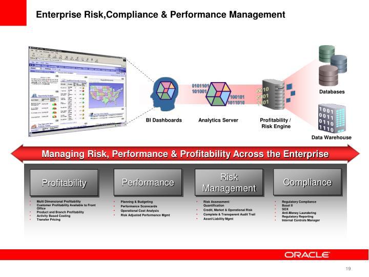 Enterprise Risk,Compliance & Performance Management