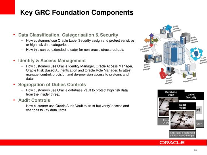 Key GRC Foundation Components