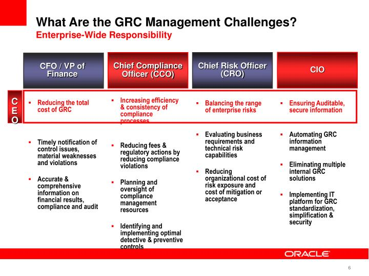 What Are the GRC Management Challenges?