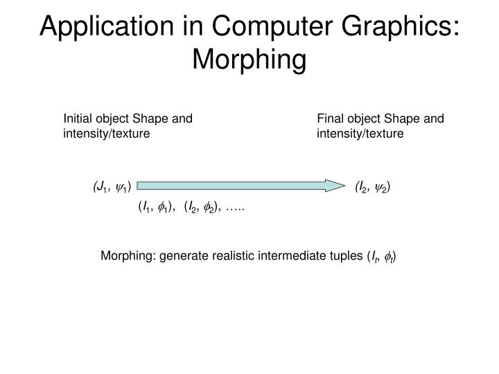 Application in Computer Graphics: Morphing