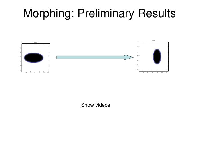 Morphing: Preliminary Results