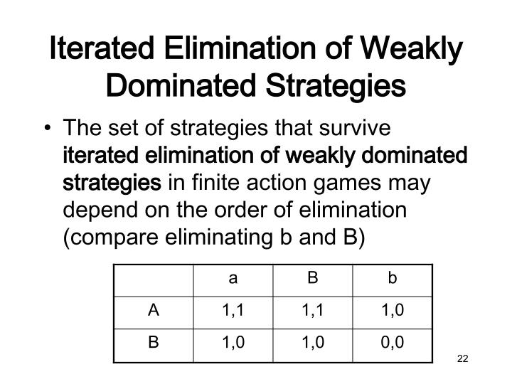 Iterated Elimination of Weakly Dominated Strategies