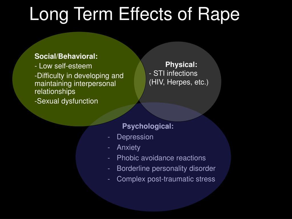 Long Term Effects of Rape