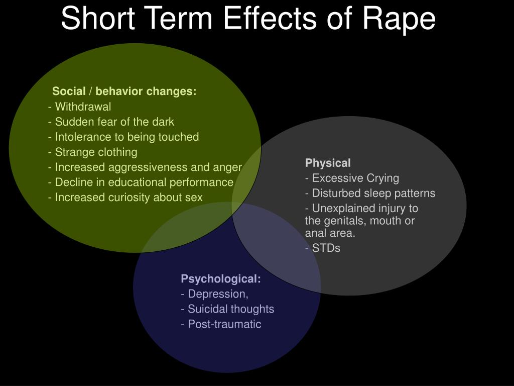 Short Term Effects of Rape