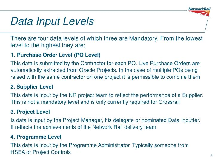 Data Input Levels