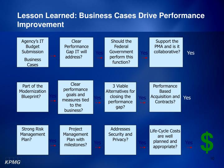Lesson Learned: Business Cases Drive Performance Improvement