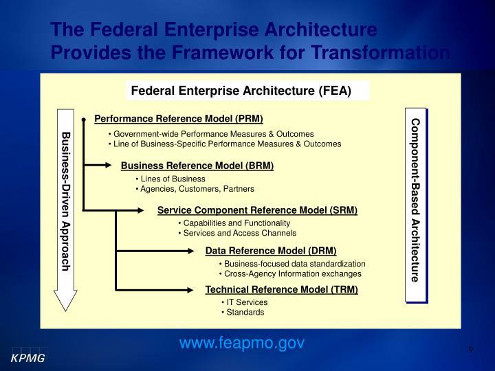 Federal Enterprise Architecture (FEA)