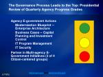 the governance process leads to the top presidential review of quarterly agency progress grades