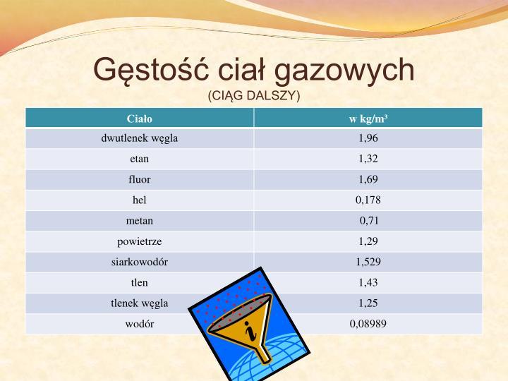 Gęstość ciał gazowych