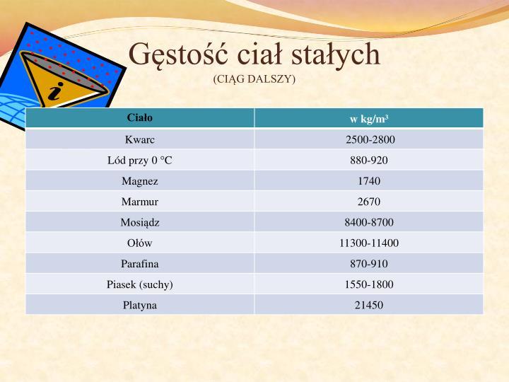 Gęstość ciał stałych