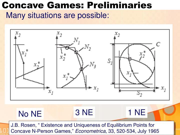 Concave Games: Preliminaries