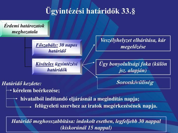 gyintzsi hatridk 33.