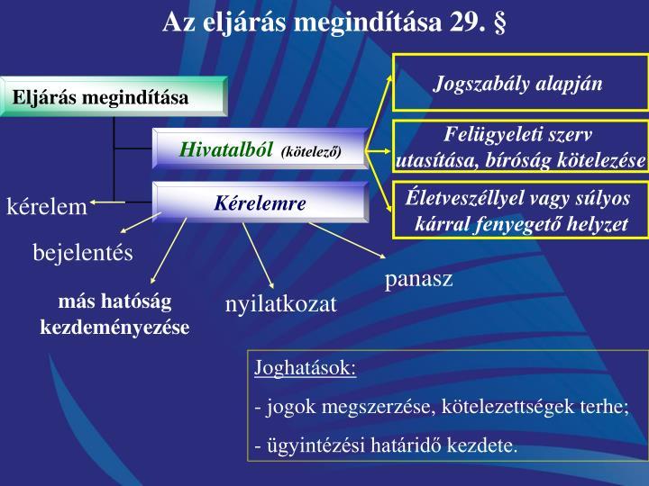 Az eljárás megindítása 29. §