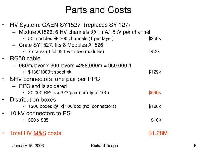 Parts and Costs