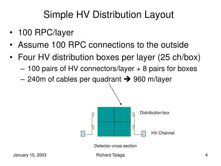 Simple HV Distribution Layout