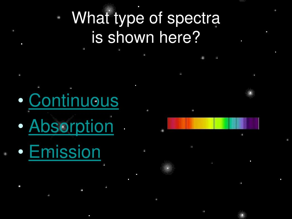 What type of spectra